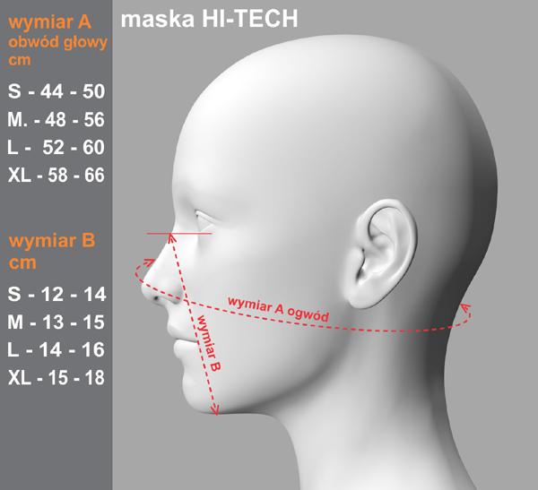 rozmiar maski antysmogowej
